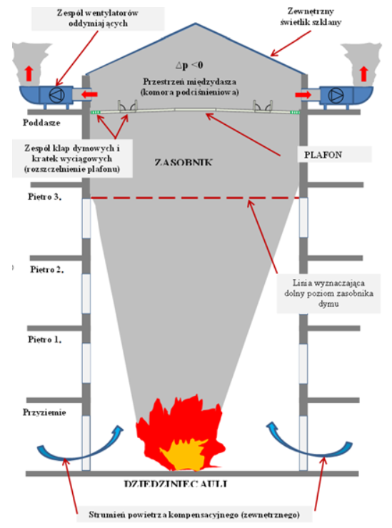 klasy-odpornosci-ogniowej