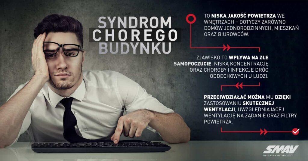 syndrom-chorego-budynku